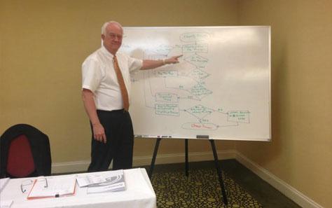 Instrutor Six Sigma 6sigmastudy Curso Treinamento